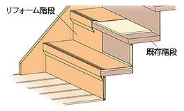 reform_stairway_img_02[1]